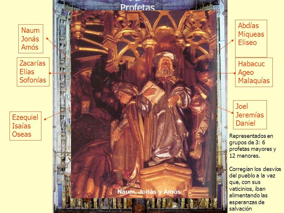 Profetas Abdías Naum Miqueas Jonás Eliseo Amós Zacarías Habacuc Elías