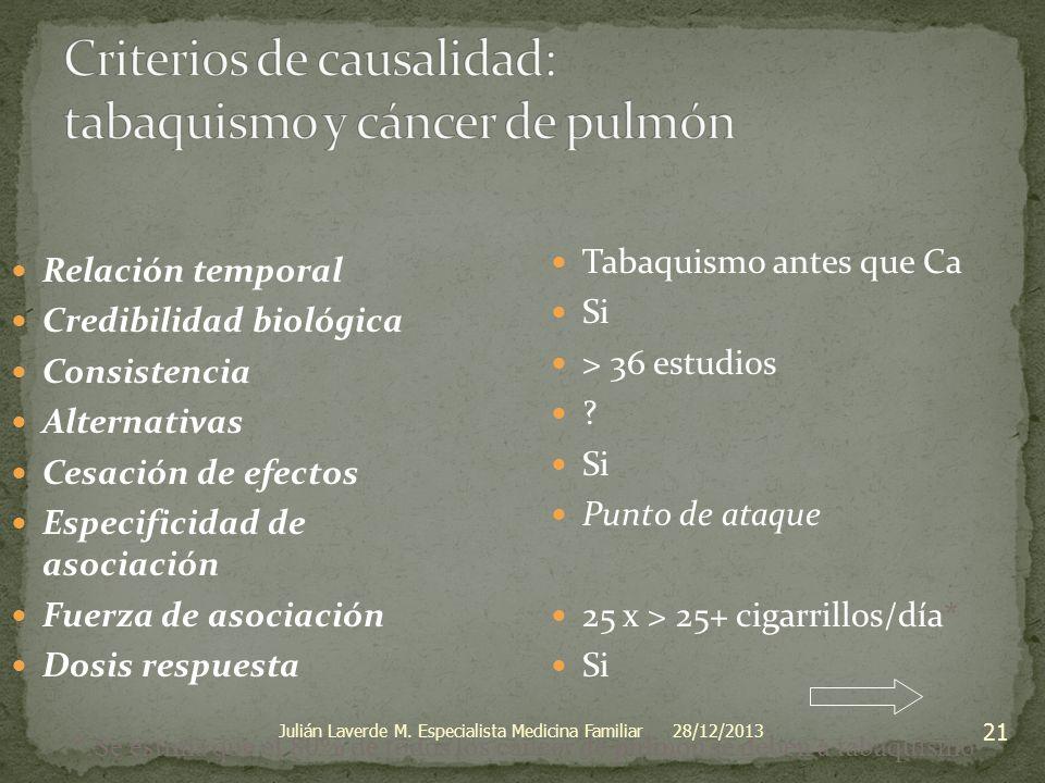 Criterios de causalidad: tabaquismo y cáncer de pulmón