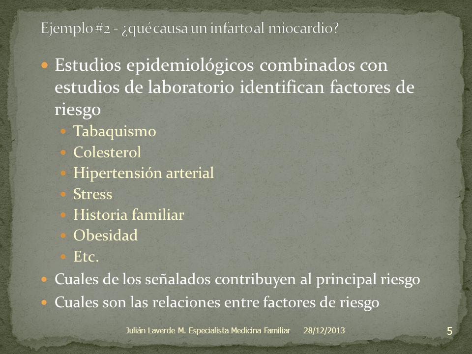 Ejemplo #2 - ¿qué causa un infarto al miocardio