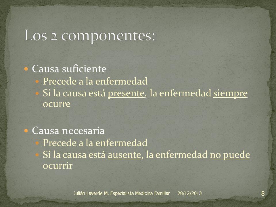 Los 2 componentes: Causa suficiente Causa necesaria