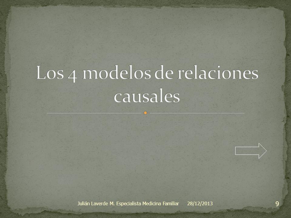 Los 4 modelos de relaciones causales