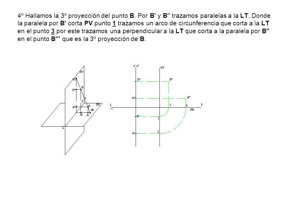 4º Hallamos la 3º proyección del punto B