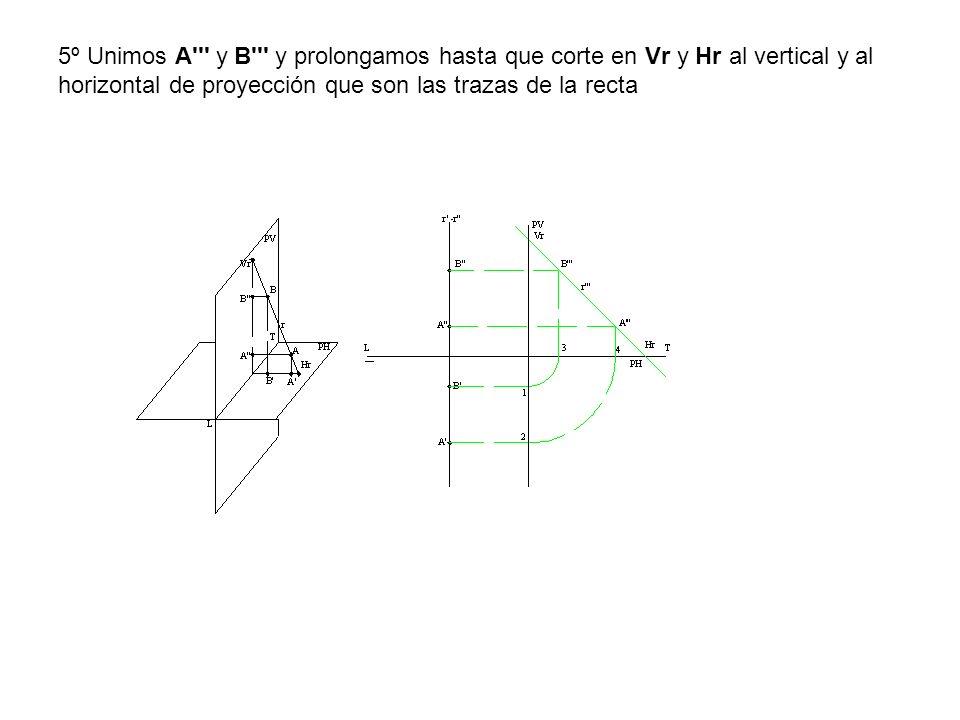5º Unimos A y B y prolongamos hasta que corte en Vr y Hr al vertical y al horizontal de proyección que son las trazas de la recta