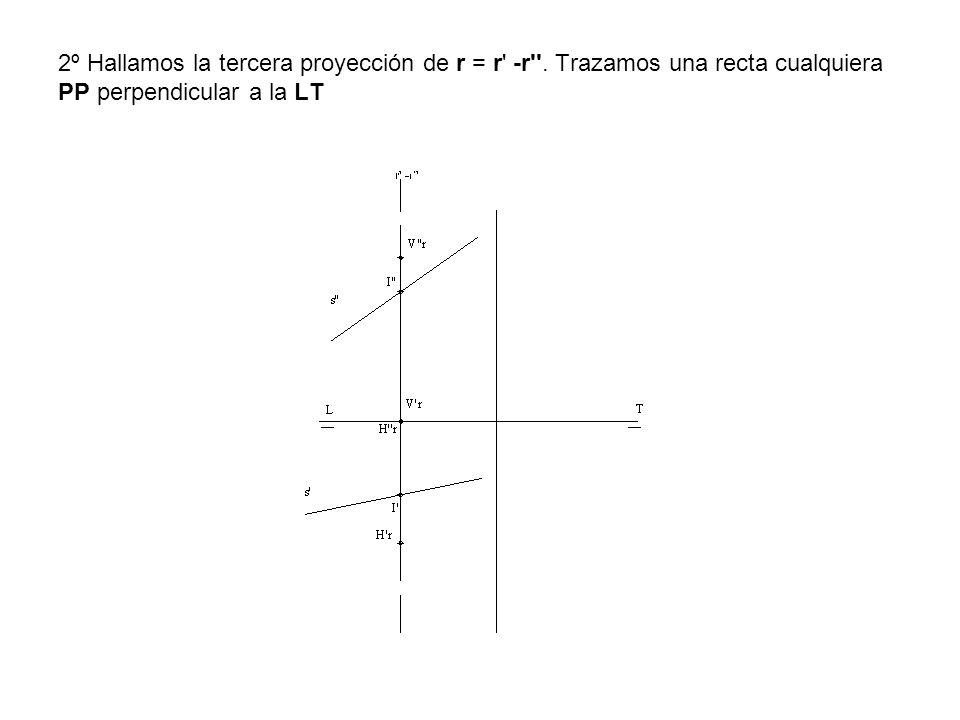 2º Hallamos la tercera proyección de r = r -r