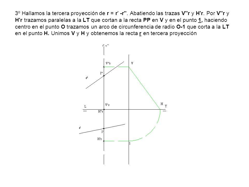 3º Hallamos la tercera proyección de r = r -r