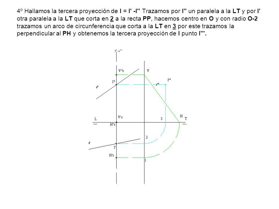 4º Hallamos la tercera proyección de I = I -I Trazamos por I un paralela a la LT y por I otra paralela a la LT que corta en 2 a la recta PP, hacemos centro en O y con radio O-2 trazamos un arco de circunferencia que corta a la LT en 3 por este trazamos la perpendicular al PH y obtenemos la tercera proyección de I punto I .