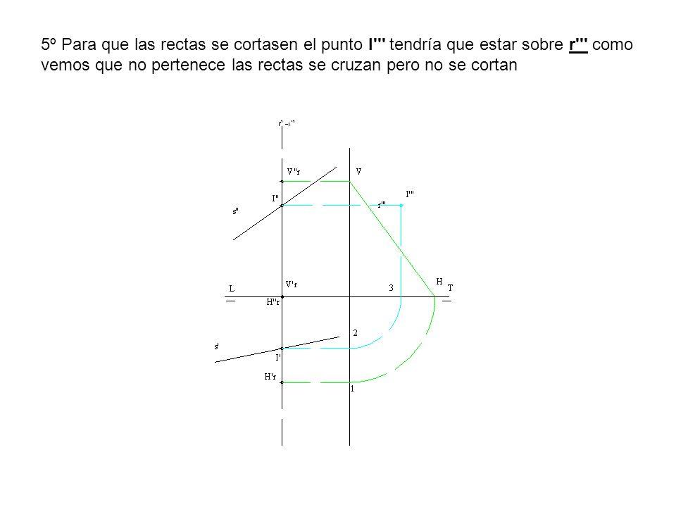 5º Para que las rectas se cortasen el punto I tendría que estar sobre r como vemos que no pertenece las rectas se cruzan pero no se cortan