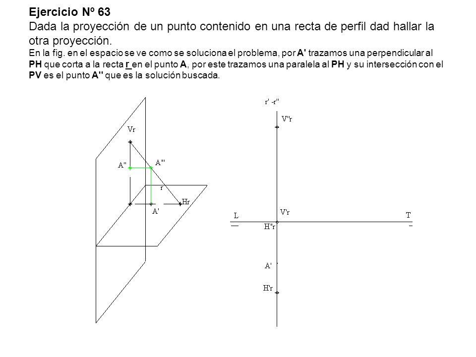 Ejercicio Nº 63 Dada la proyección de un punto contenido en una recta de perfil dad hallar la otra proyección.