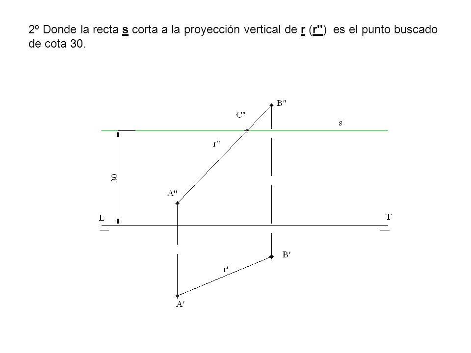 2º Donde la recta s corta a la proyección vertical de r (r ) es el punto buscado de cota 30.