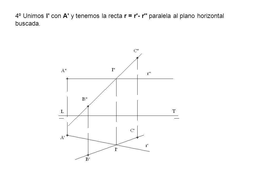4º Unimos I con A y tenemos la recta r = r - r paralela al plano horizontal buscada.