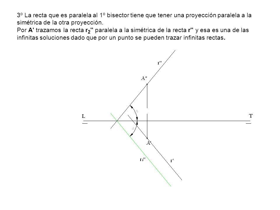 3º La recta que es paralela al 1º bisector tiene que tener una proyección paralela a la simétrica de la otra proyección.