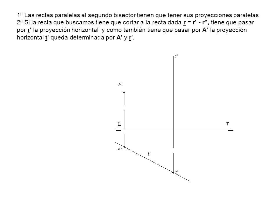 1º Las rectas paralelas al segundo bisector tienen que tener sus proyecciones paralelas 2º Si la recta que buscamos tiene que cortar a la recta dada r = r - r , tiene que pasar por r la proyección horizontal y como también tiene que pasar por A la proyección horizontal t queda determinada por A y r .