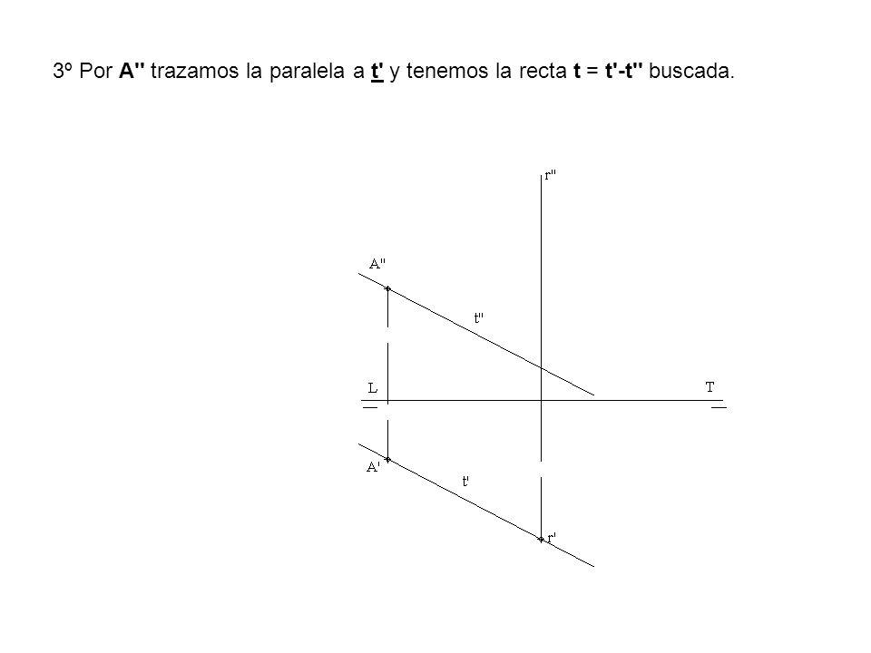 3º Por A trazamos la paralela a t y tenemos la recta t = t -t buscada.