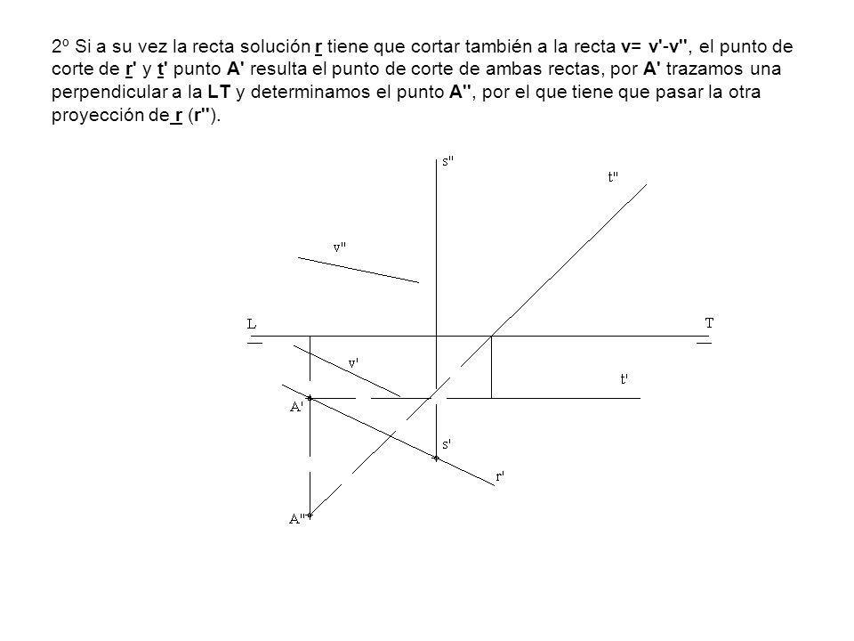 2º Si a su vez la recta solución r tiene que cortar también a la recta v= v -v , el punto de corte de r y t punto A resulta el punto de corte de ambas rectas, por A trazamos una perpendicular a la LT y determinamos el punto A , por el que tiene que pasar la otra proyección de r (r ).