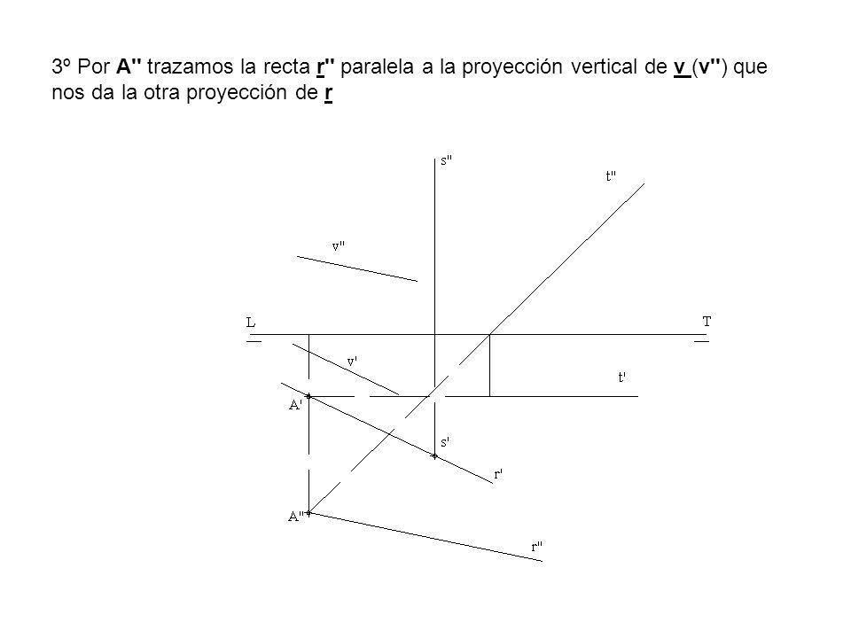 3º Por A trazamos la recta r paralela a la proyección vertical de v (v ) que nos da la otra proyección de r