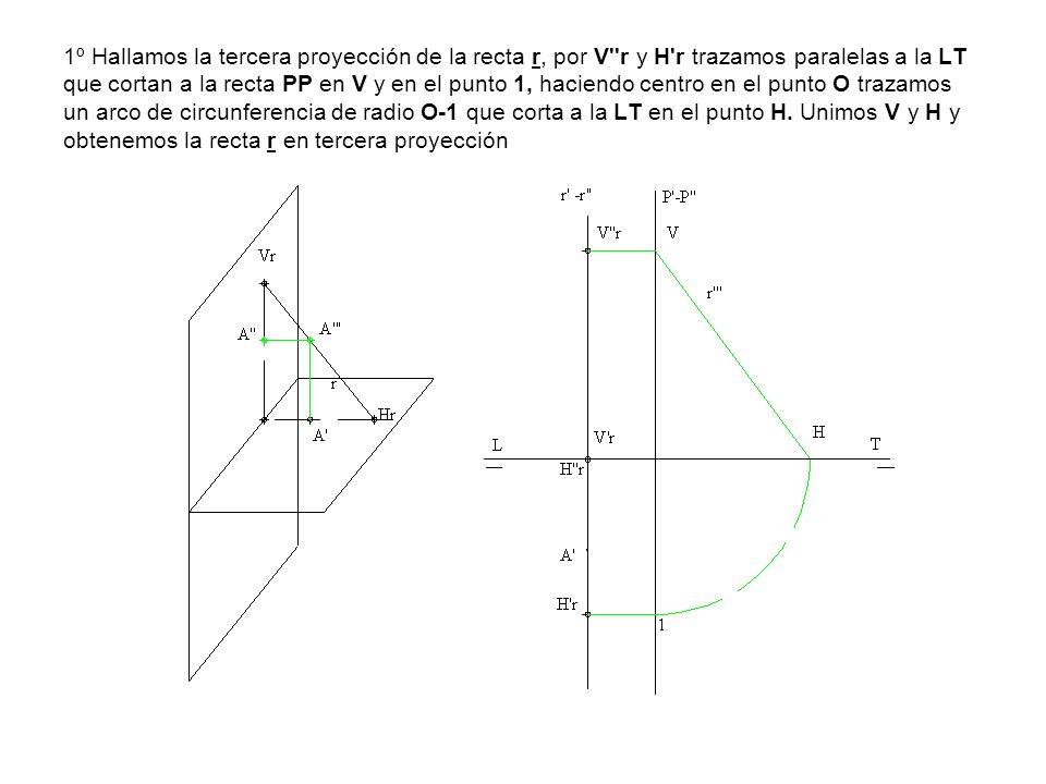 1º Hallamos la tercera proyección de la recta r, por V r y H r trazamos paralelas a la LT que cortan a la recta PP en V y en el punto 1, haciendo centro en el punto O trazamos un arco de circunferencia de radio O-1 que corta a la LT en el punto H.