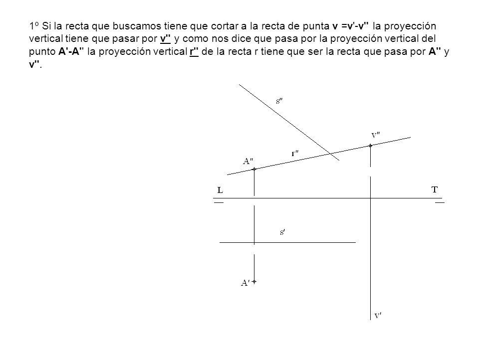1º Si la recta que buscamos tiene que cortar a la recta de punta v =v -v la proyección vertical tiene que pasar por v y como nos dice que pasa por la proyección vertical del punto A -A la proyección vertical r de la recta r tiene que ser la recta que pasa por A y v .
