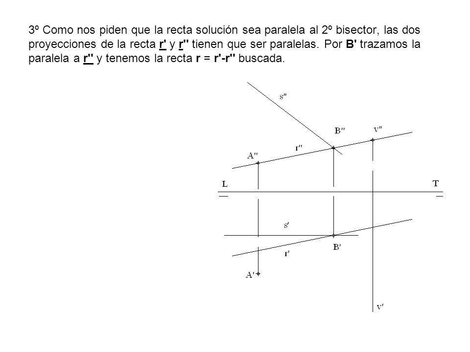 3º Como nos piden que la recta solución sea paralela al 2º bisector, las dos proyecciones de la recta r y r tienen que ser paralelas.