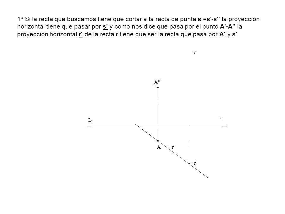 1º Si la recta que buscamos tiene que cortar a la recta de punta s =s -s la proyección horizontal tiene que pasar por s y como nos dice que pasa por el punto A -A la proyección horizontal r de la recta r tiene que ser la recta que pasa por A y s .