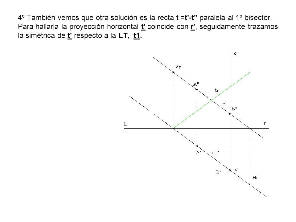 4º También vemos que otra solución es la recta t =t -t paralela al 1º bisector.