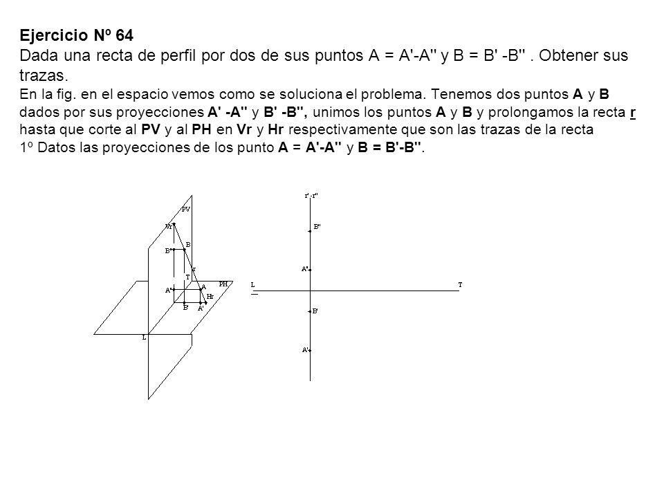 Ejercicio Nº 64 Dada una recta de perfil por dos de sus puntos A = A -A y B = B -B .