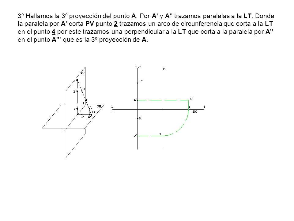 3º Hallamos la 3º proyección del punto A