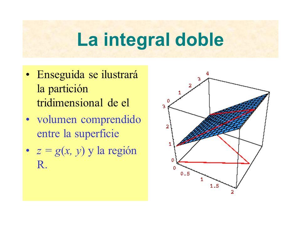 La integral doble Enseguida se ilustrará la partición tridimensional de el. volumen comprendido entre la superficie.