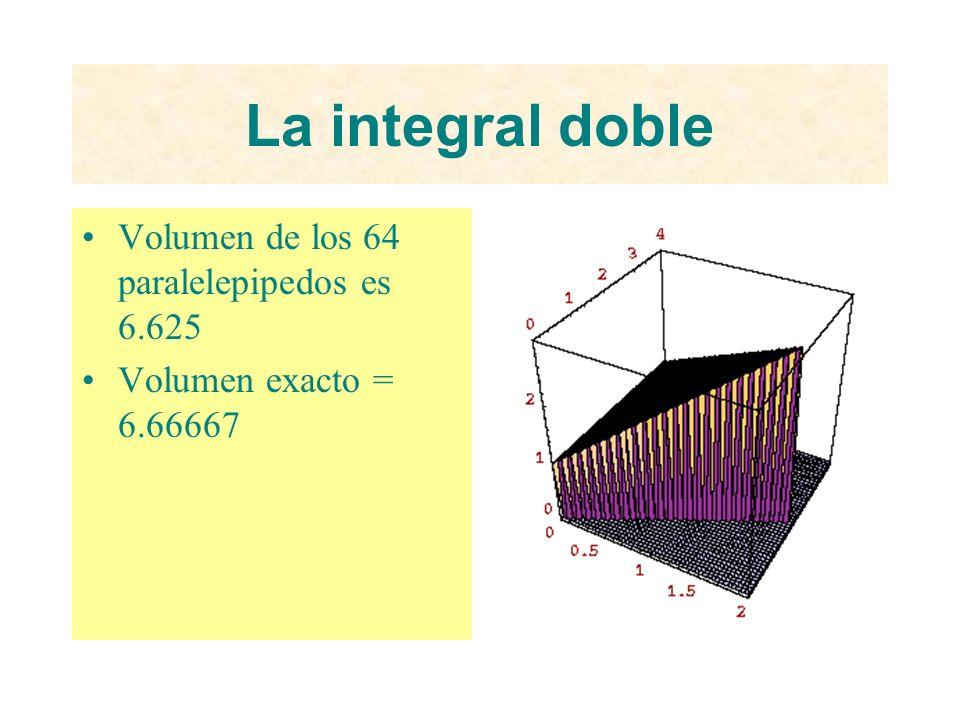 La integral doble Volumen de los 64 paralelepipedos es 6.625