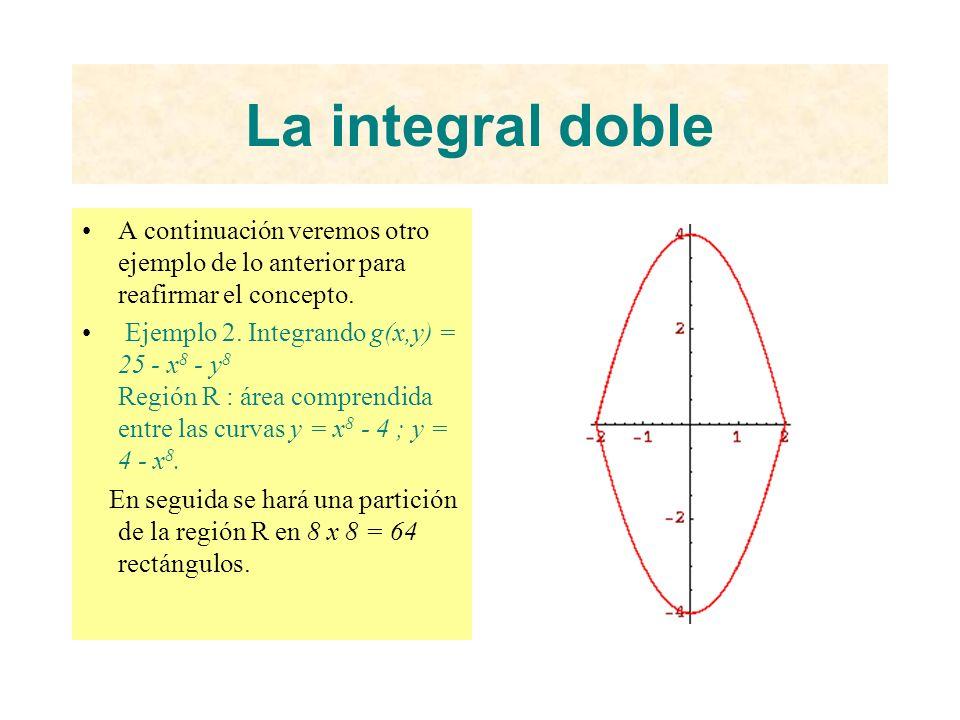 La integral doble A continuación veremos otro ejemplo de lo anterior para reafirmar el concepto.