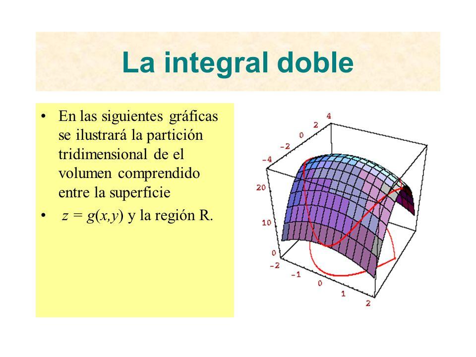 La integral doble En las siguientes gráficas se ilustrará la partición tridimensional de el volumen comprendido entre la superficie.