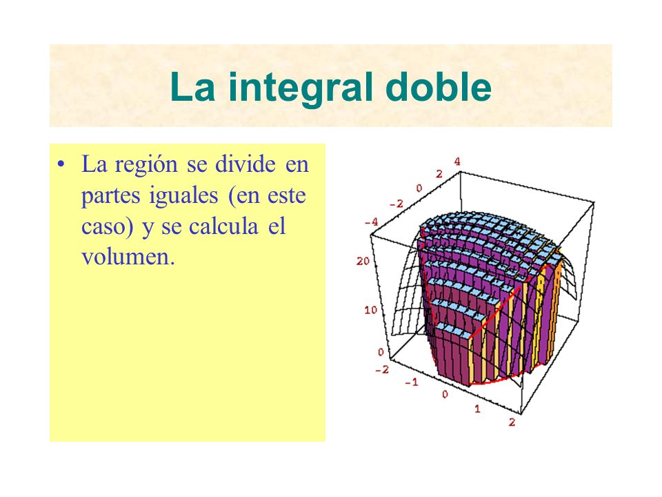 La integral doble La región se divide en partes iguales (en este caso) y se calcula el volumen.