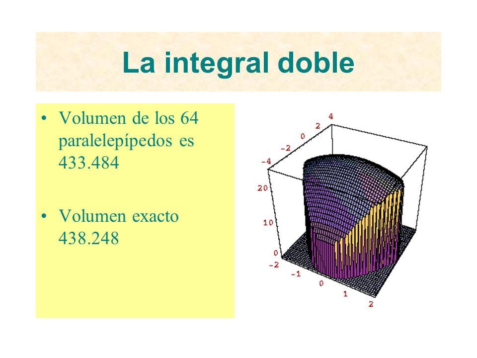La integral doble Volumen de los 64 paralelepípedos es 433.484
