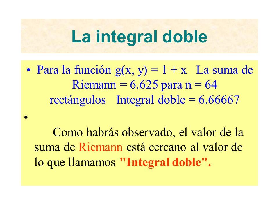 La integral doble Para la función g(x, y) = 1 + x La suma de Riemann = 6.625 para n = 64 rectángulos Integral doble = 6.66667.