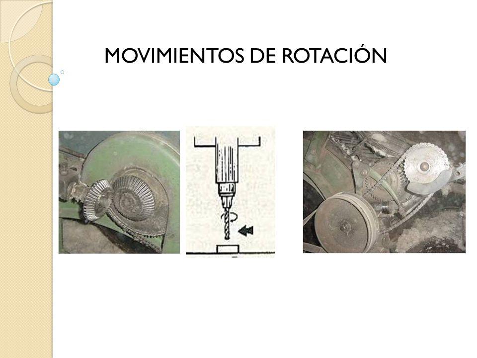 MOVIMIENTOS DE ROTACIÓN
