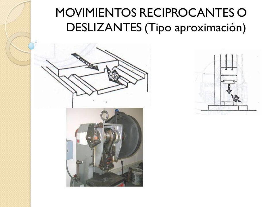 MOVIMIENTOS RECIPROCANTES O DESLIZANTES (Tipo aproximación)