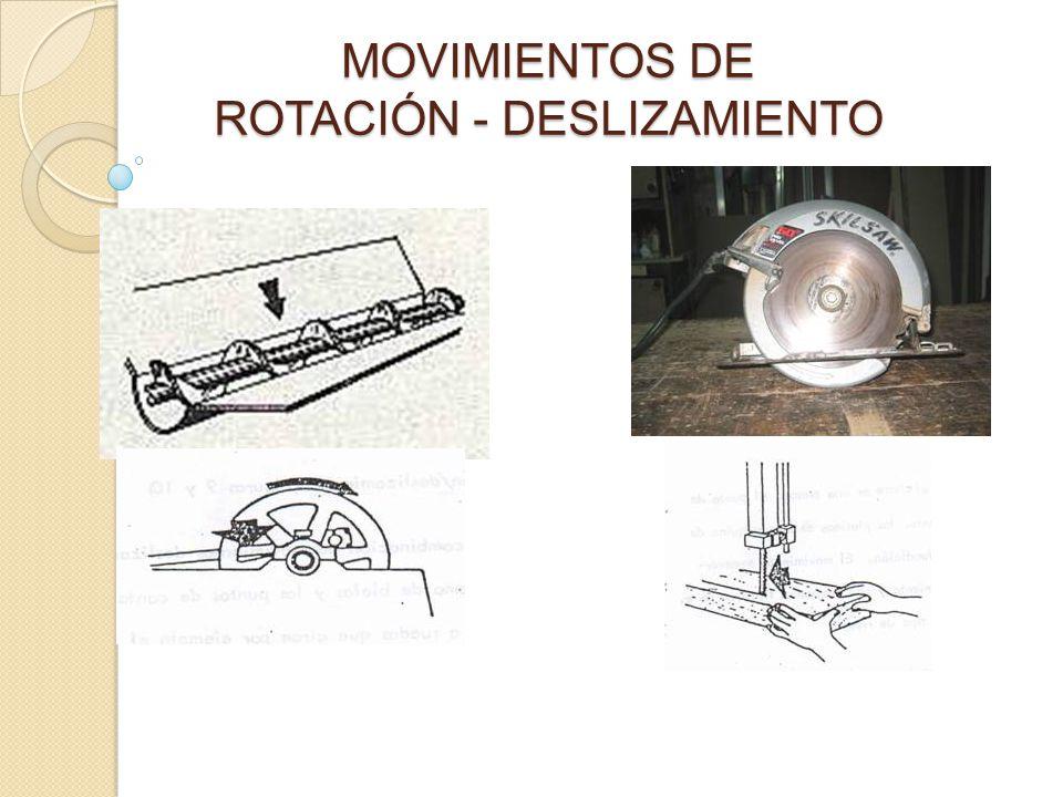 MOVIMIENTOS DE ROTACIÓN - DESLIZAMIENTO
