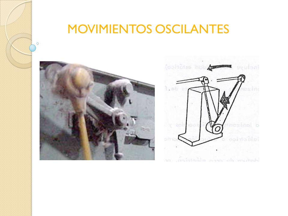 MOVIMIENTOS OSCILANTES