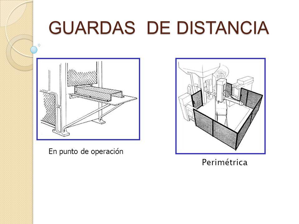 GUARDAS DE DISTANCIA En punto de operación Perimétrica