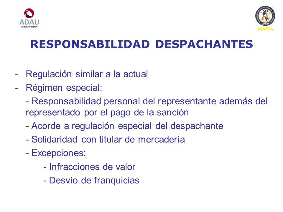 RESPONSABILIDAD DESPACHANTES