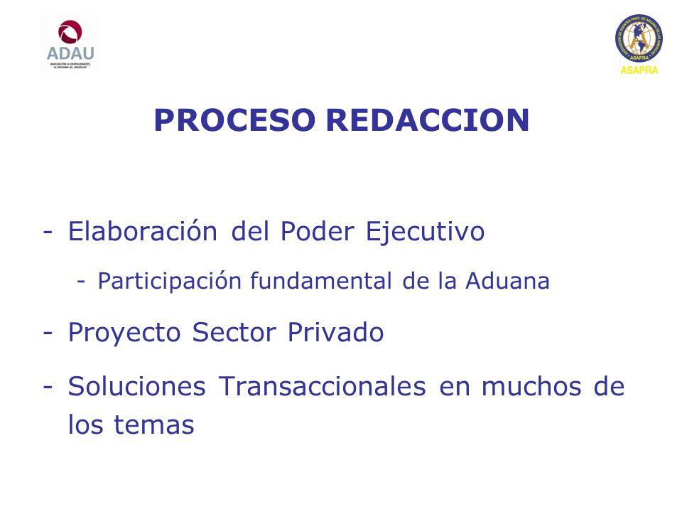 PROCESO REDACCION Elaboración del Poder Ejecutivo