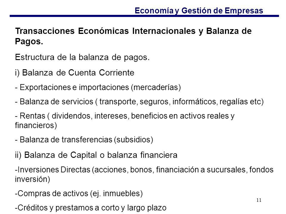 Transacciones Económicas Internacionales y Balanza de Pagos.