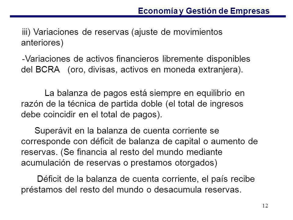iii) Variaciones de reservas (ajuste de movimientos anteriores)