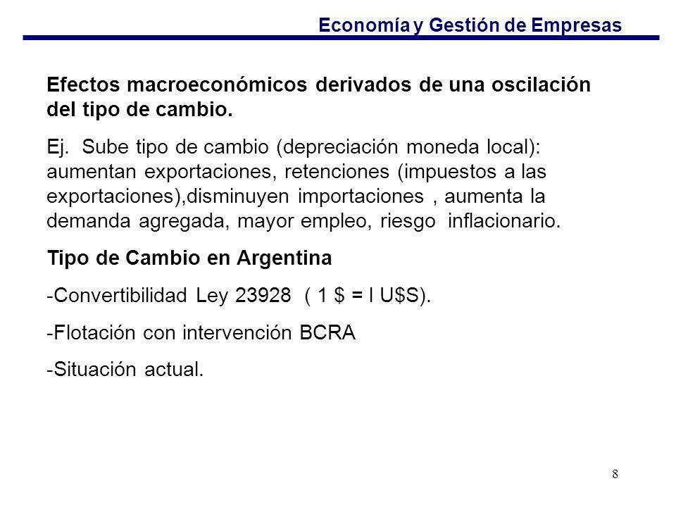Tipo de Cambio en Argentina -Convertibilidad Ley 23928 ( 1 $ = l U$S).