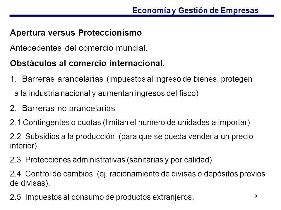 Apertura versus Proteccionismo Antecedentes del comercio mundial.