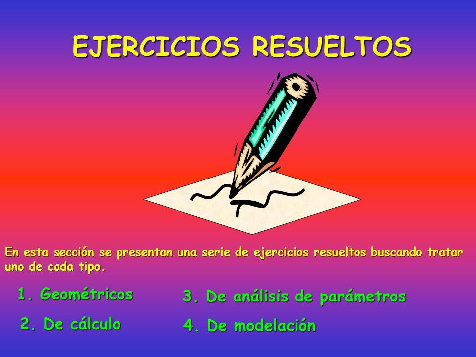 EJERCICIOS RESUELTOS 1. Geométricos 3. De análisis de parámetros