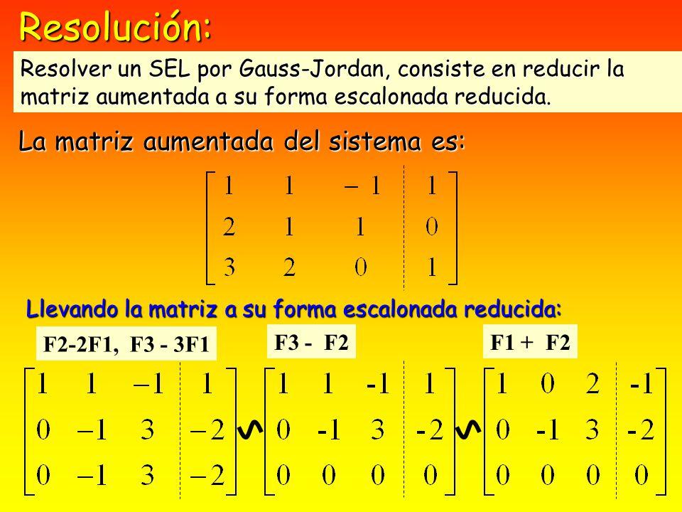 Resolución: La matriz aumentada del sistema es: