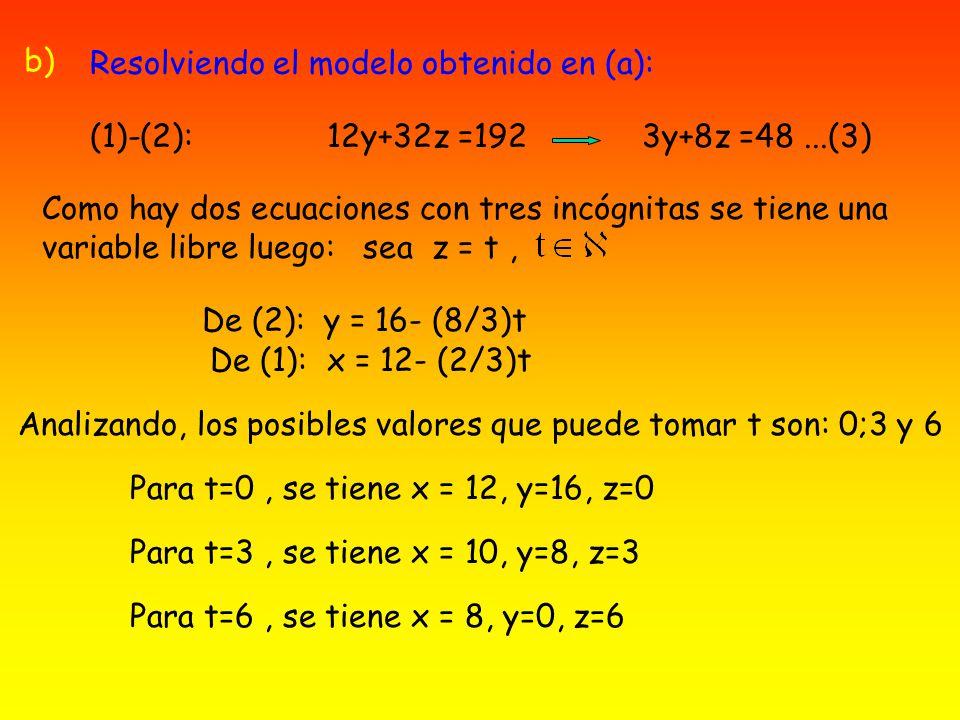 b) Resolviendo el modelo obtenido en (a): (1)-(2): 12y+32z =192 3y+8z =48 ...(3)
