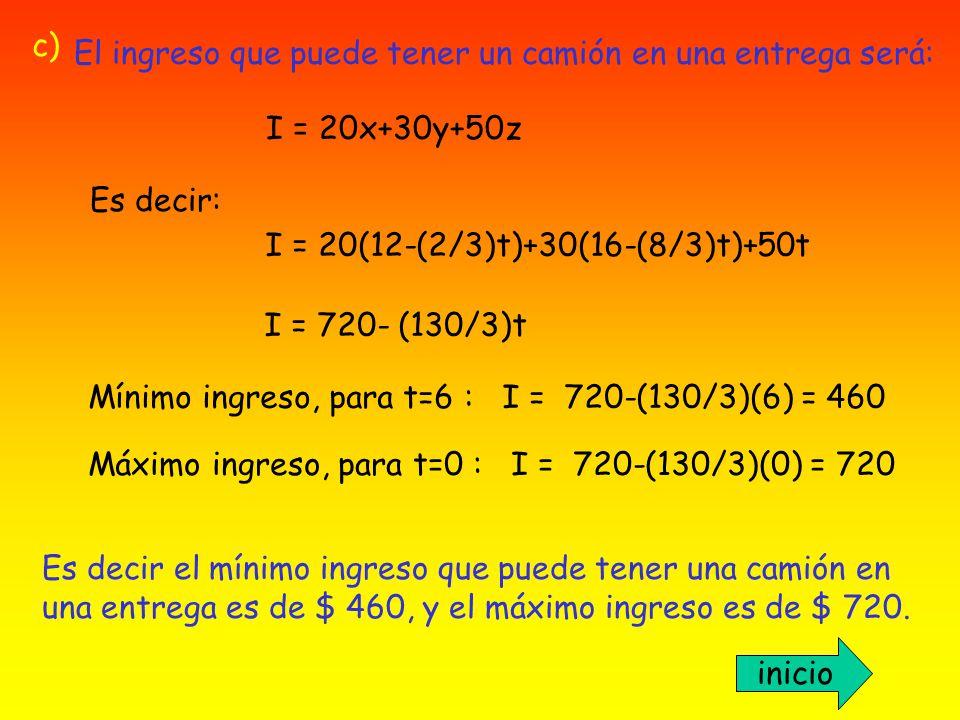 c) El ingreso que puede tener un camión en una entrega será: I = 20x+30y+50z. Es decir: I = 20(12-(2/3)t)+30(16-(8/3)t)+50t.