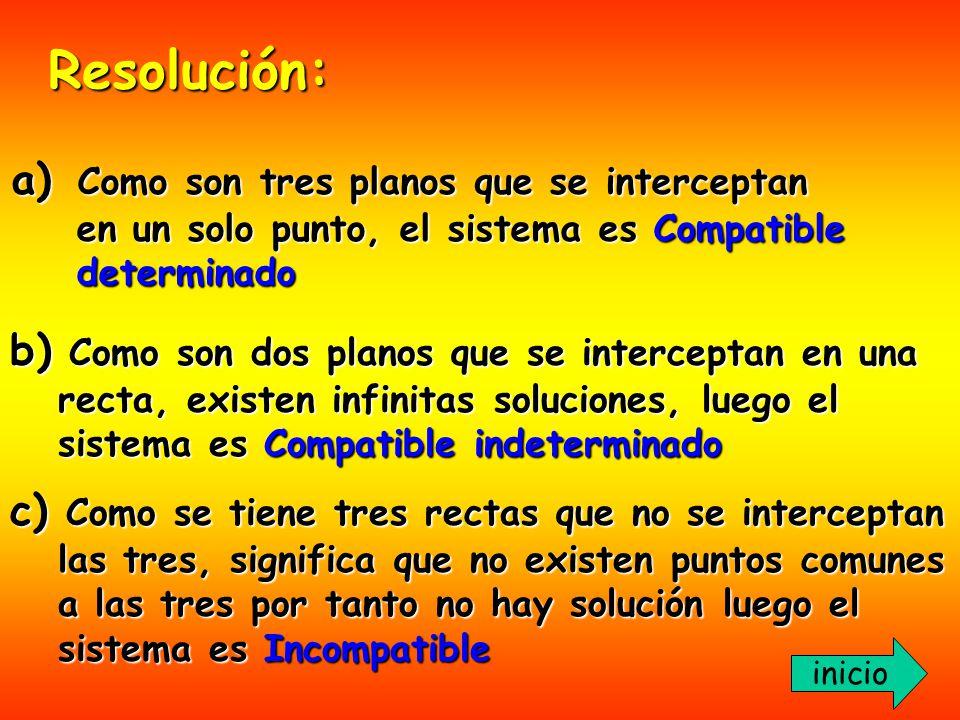 Resolución: Como son tres planos que se interceptan