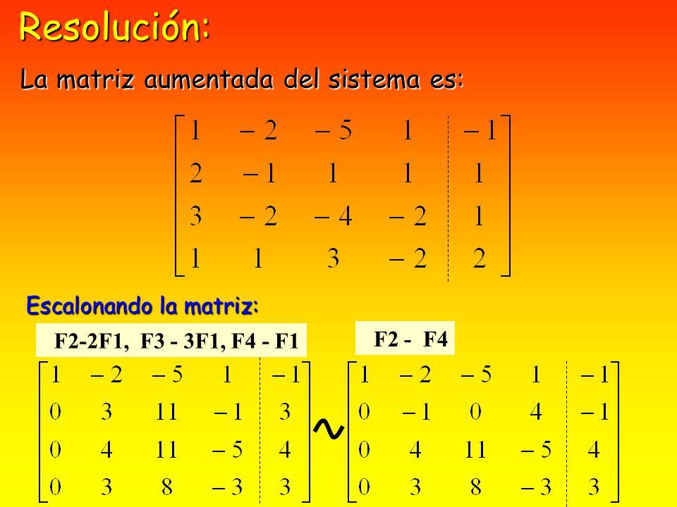 Resolución: La matriz aumentada del sistema es: Escalonando la matriz: